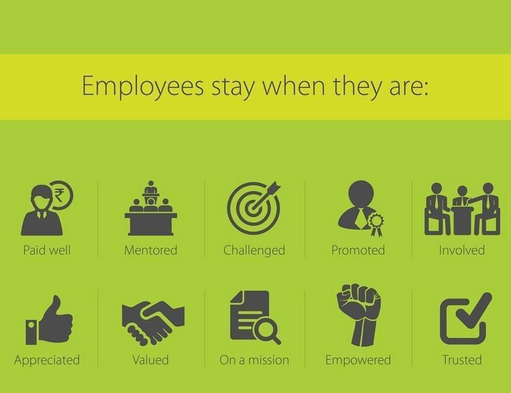 Why employees stay ali ghaemi online why employees stay ccuart Image collections
